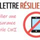 CWI distribution